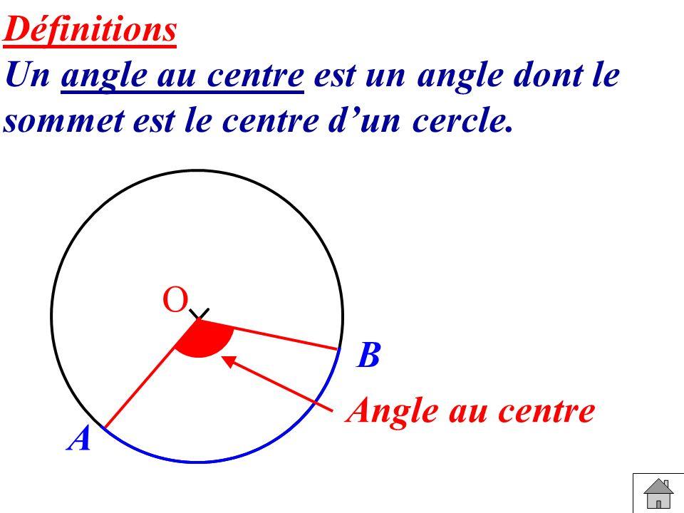Définitions Un angle au centre est un angle dont le sommet est le centre d'un cercle. O. B. Angle au centre.