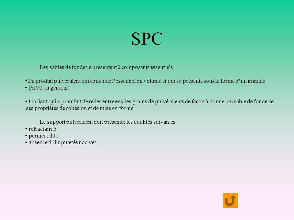 SPC Les sables de fonderie présentent 2 composants essentiels: