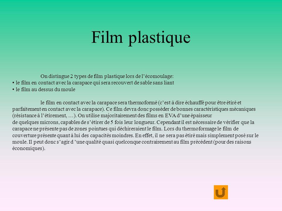 Film plastique On distingue 2 types de film plastique lors de l'écomoulage: