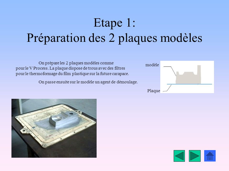 Etape 1: Préparation des 2 plaques modèles