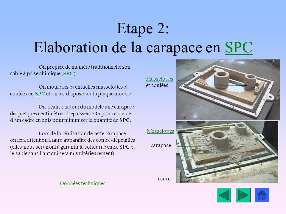 Etape 2: Elaboration de la carapace en SPC