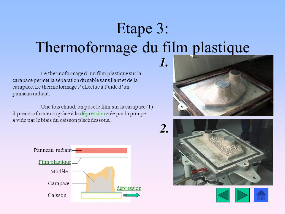 Etape 3: Thermoformage du film plastique