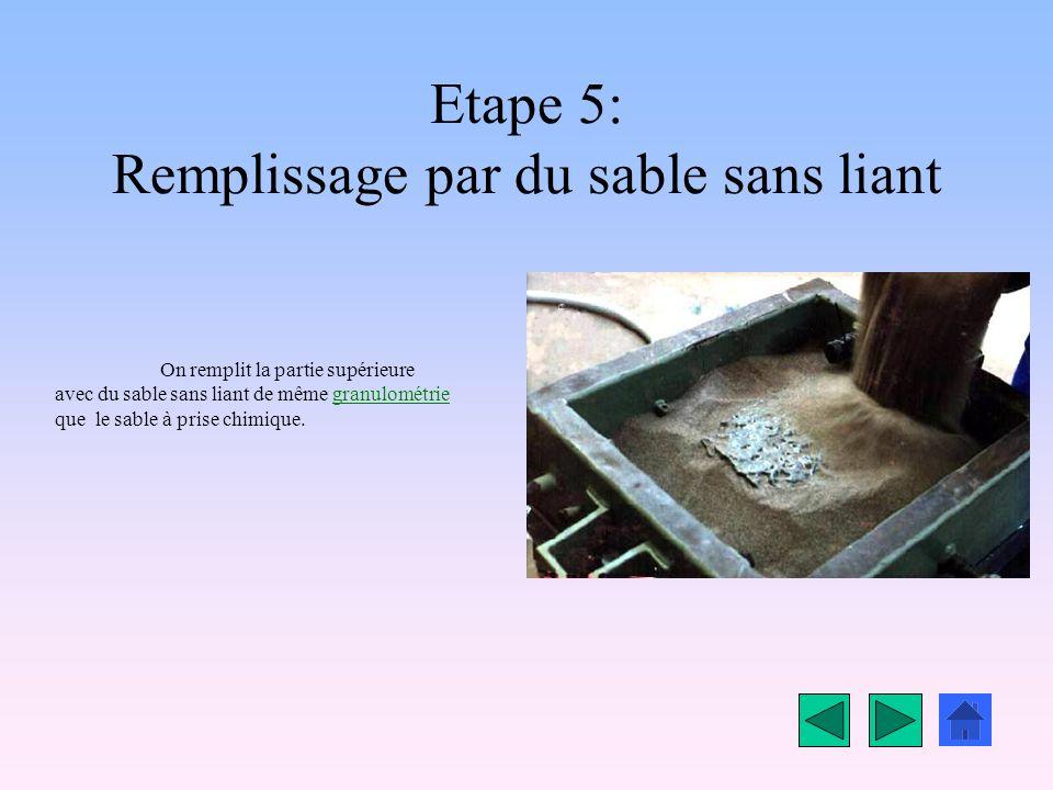 Etape 5: Remplissage par du sable sans liant