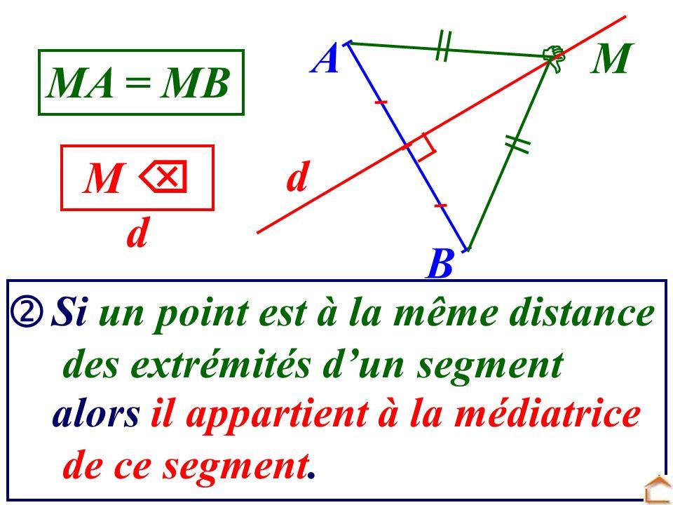 A  M MA = MB d M  d B  Si un point est à la même distance