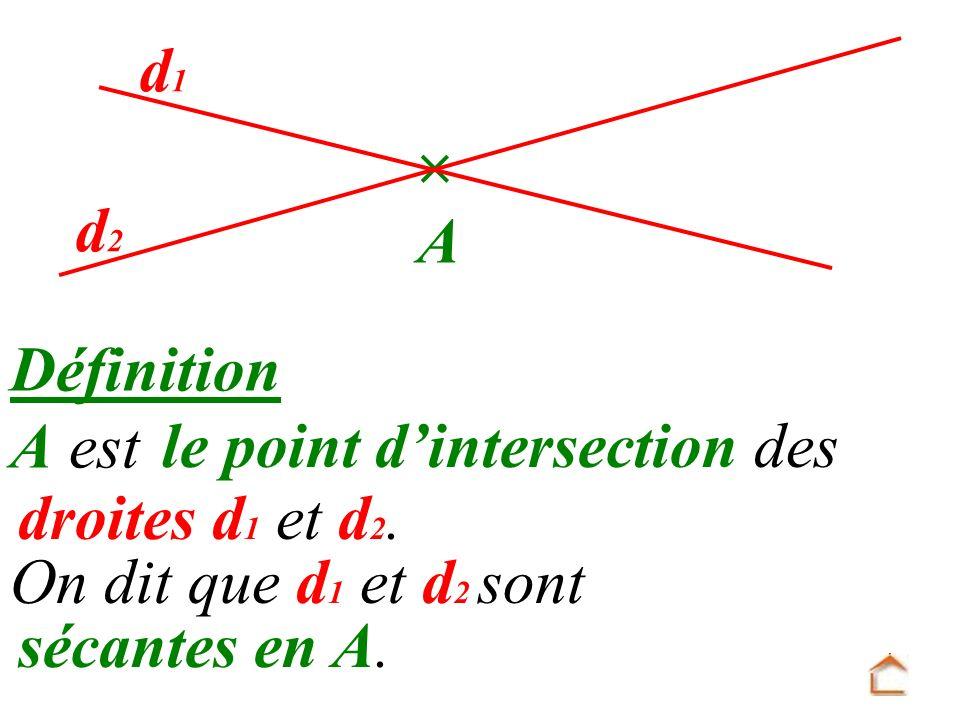 d1  A. d2. Définition. A est. le point d'intersection des. droites d1 et d2. On dit que d1 et d2 sont.