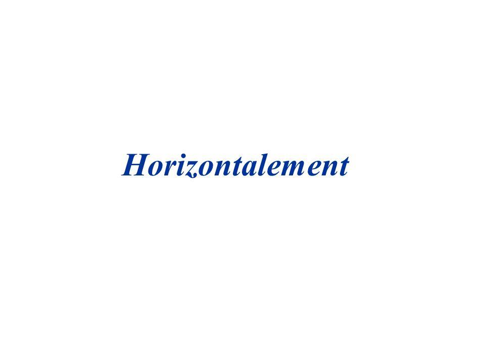 Horizontalement