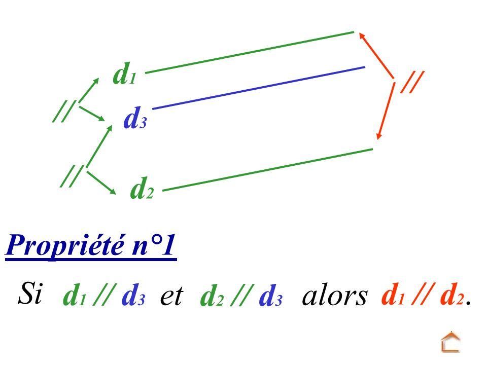 d1 d3 // d2 Propriété n°1 Si d1 // d3 et d2 // d3 alors d1 // d2.