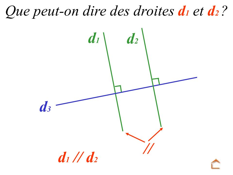 Que peut-on dire des droites d1 et d2
