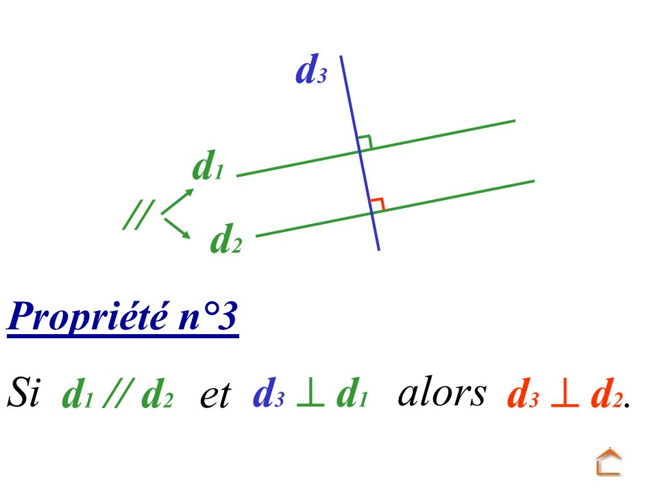 d1 d2 d3 // Propriété n°3 Si d1 // d2 et d3  d1 alors d3  d2.