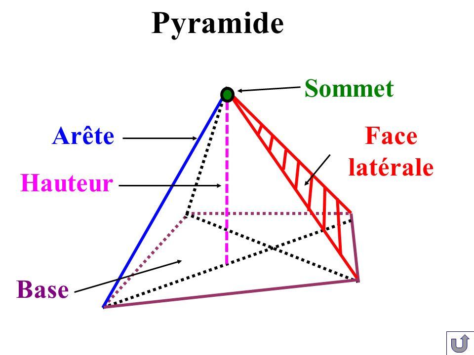 Pyramide Sommet Arête Face latérale Hauteur Base Sommets 6 1 -60 0 34