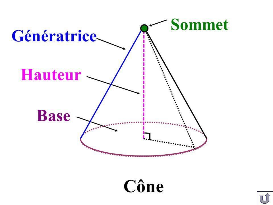 Cône Sommet Génératrice Hauteur Base Sommets 6 1 -60 0 34 2 -21 0 -42