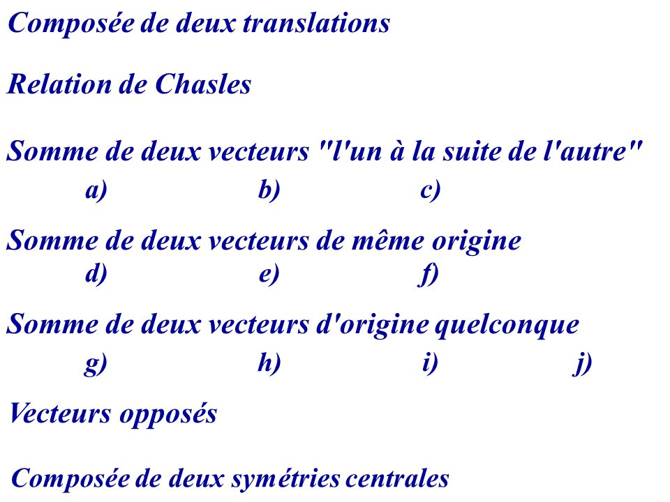 Composée de deux symétries centrales