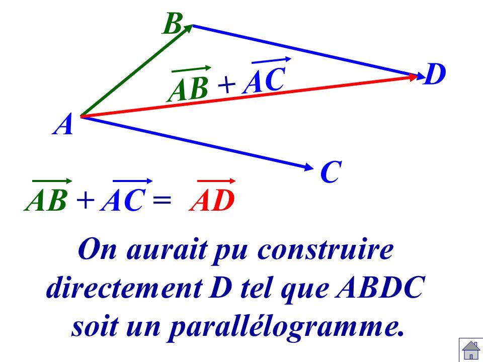 On aurait pu construire directement D tel que ABDC