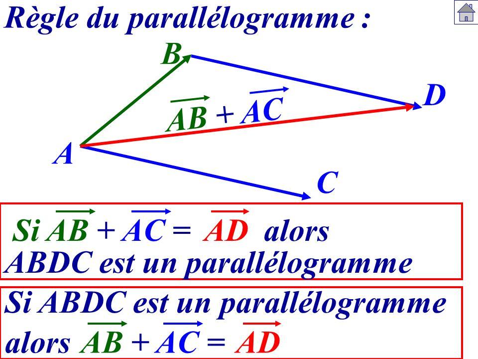 Règle du parallélogramme : B D AB + AC A C