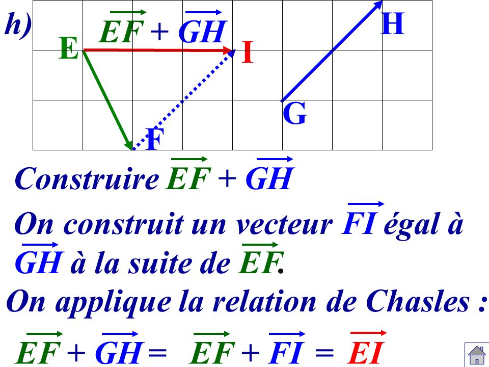 On applique la relation de Chasles :