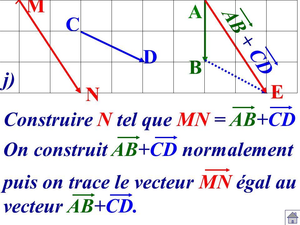 Construire N tel que MN = AB+CD