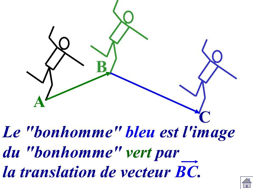 B A C Le bonhomme bleu est l image du bonhomme vert par la translation de vecteur BC.