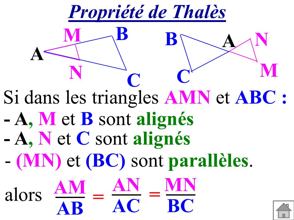 Propriété de Thalès A. M. N. C. B. A. M. N. C. B. Si dans les triangles AMN et ABC : - A, M et B sont alignés.
