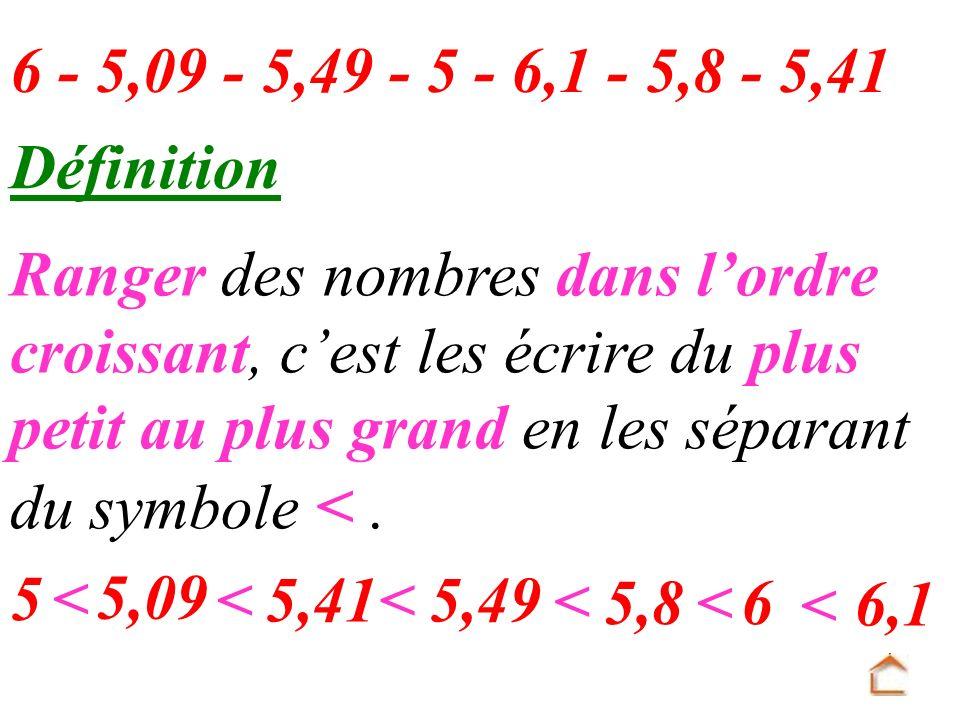 6 - 5,09 - 5,49 - 5 - 6,1 - 5,8 - 5,41 Définition. Ranger des nombres dans l'ordre. croissant, c'est les écrire du plus.