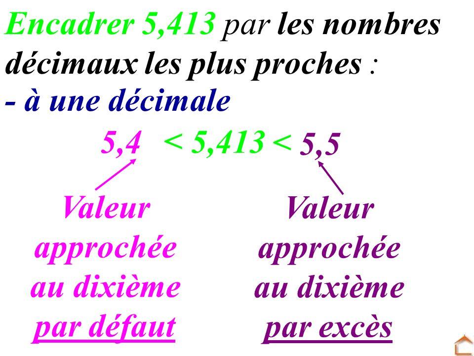 nombres decimaux comparaison et droite graduee ppt t 233 l 233 charger
