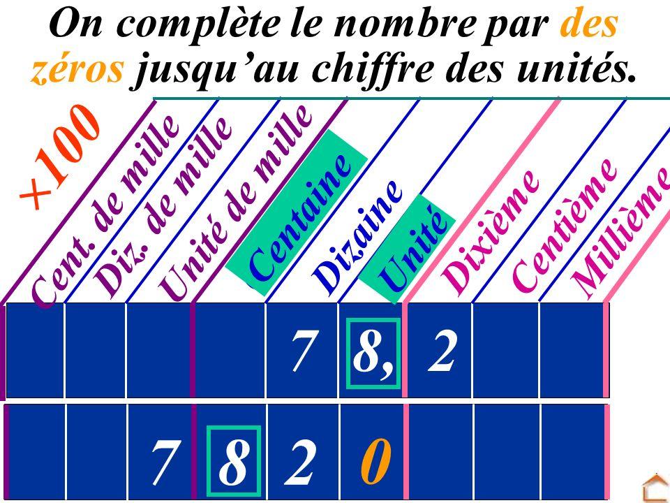 On complète le nombre par des zéros jusqu'au chiffre des unités.