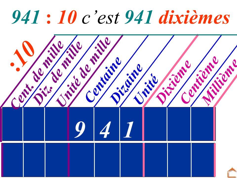 :10 9 4 1 941 : 10 c'est 941 dixièmes Unité de mille Cent. de mille