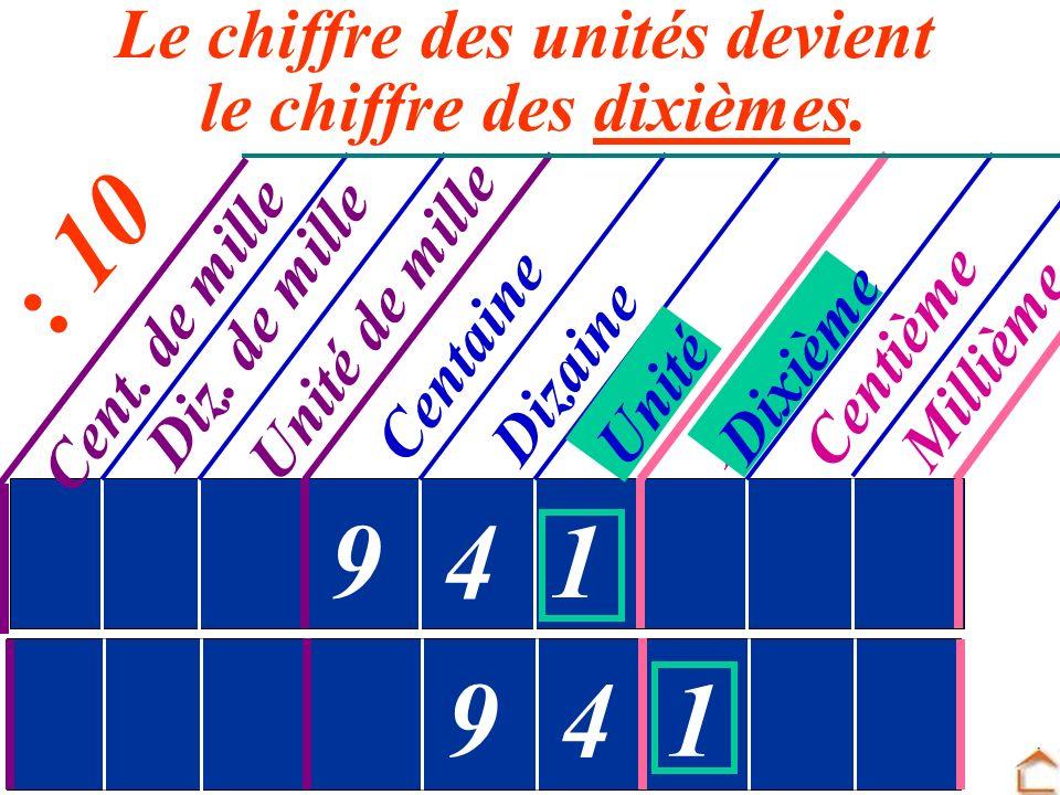 Le chiffre des unités devient le chiffre des dixièmes.
