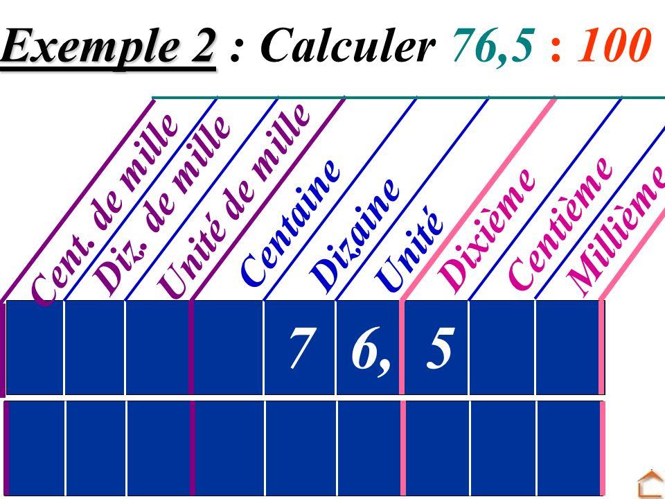7 6, 5 Exemple 2 : Calculer 76,5 : 100 Unité de mille Cent. de mille