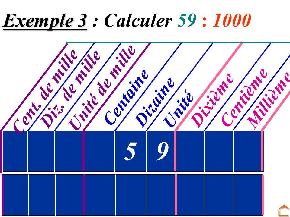 5 9 Exemple 3 : Calculer 59 : 1000 Unité de mille Cent. de mille
