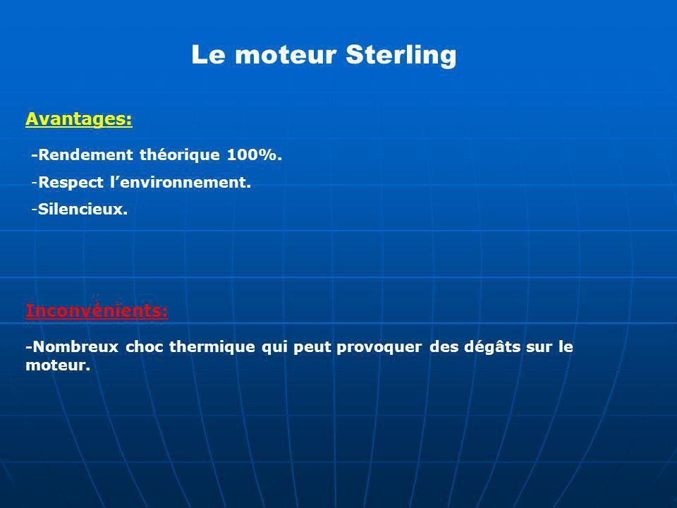 Le moteur Sterling Avantages: Inconvénients: