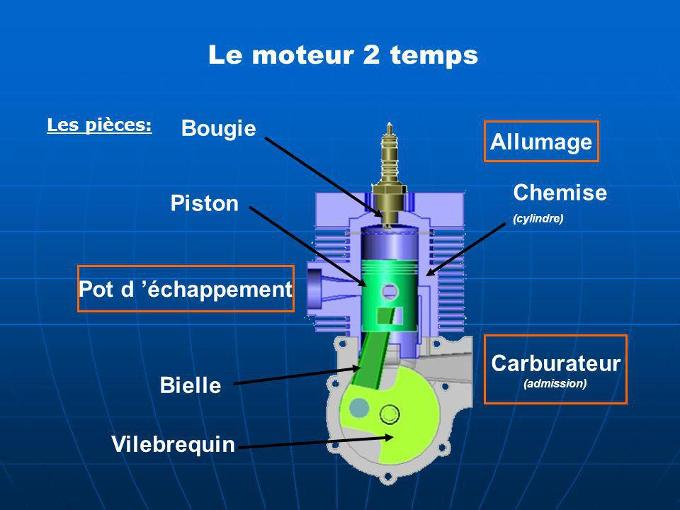 Le moteur 2 temps Bougie Allumage Chemise Piston Pot d 'échappement