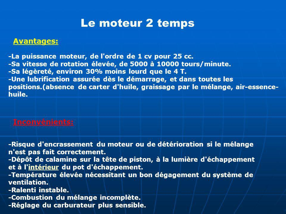 Les moteurs combustion par dagon m fache g ppt video online t l charger - Melange moteur 2 temps ...