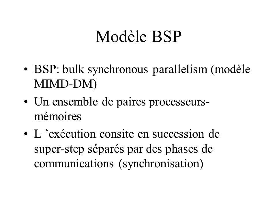 Modèle BSP BSP: bulk synchronous parallelism (modèle MIMD-DM)