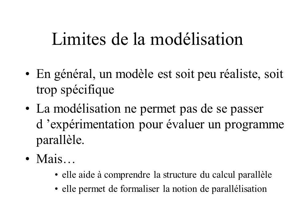 Limites de la modélisation