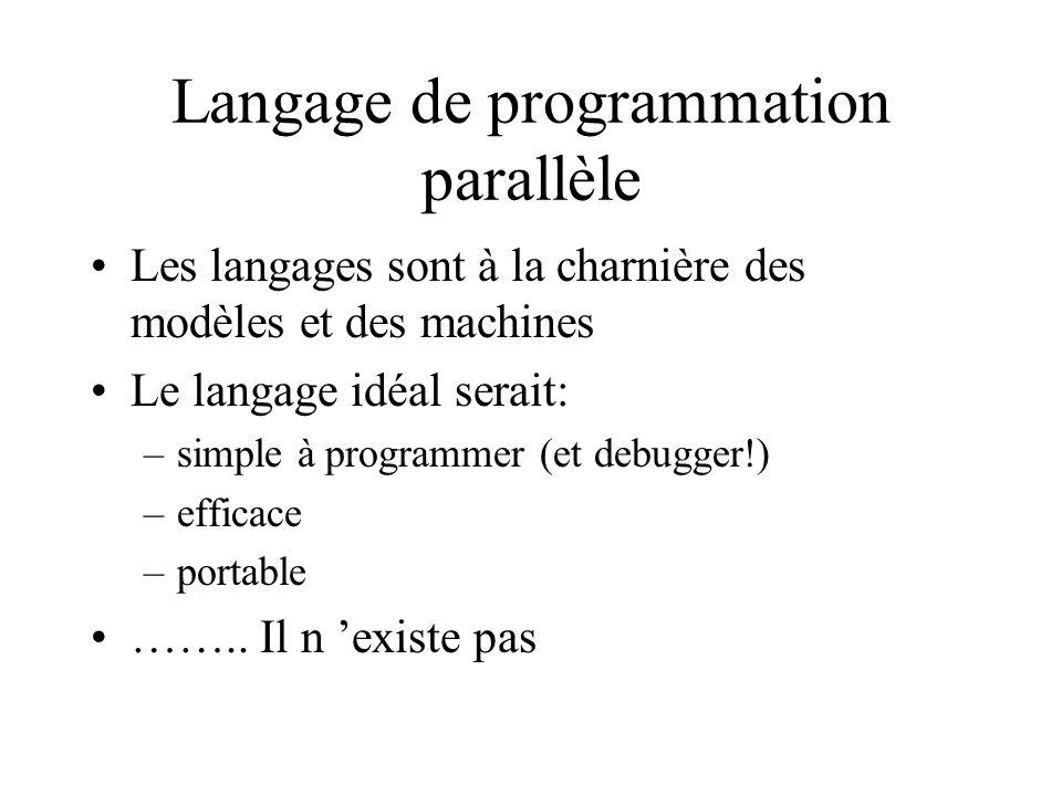 Langage de programmation parallèle