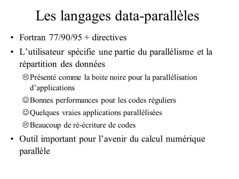 Les langages data-parallèles