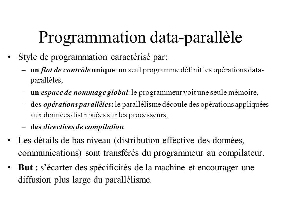 Programmation data-parallèle