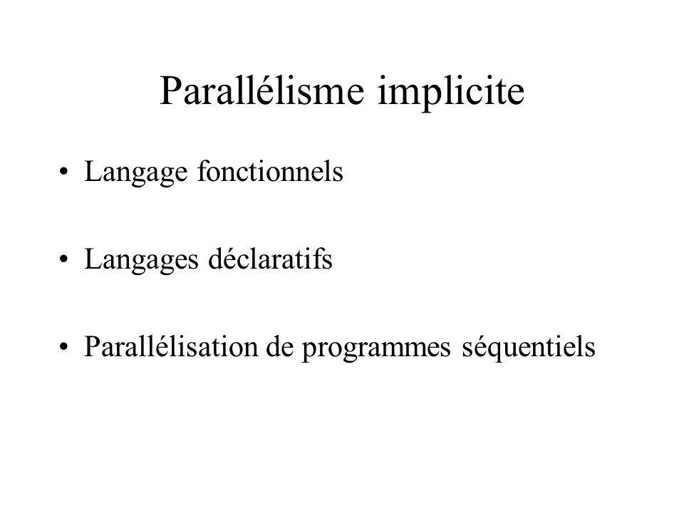 Parallélisme implicite