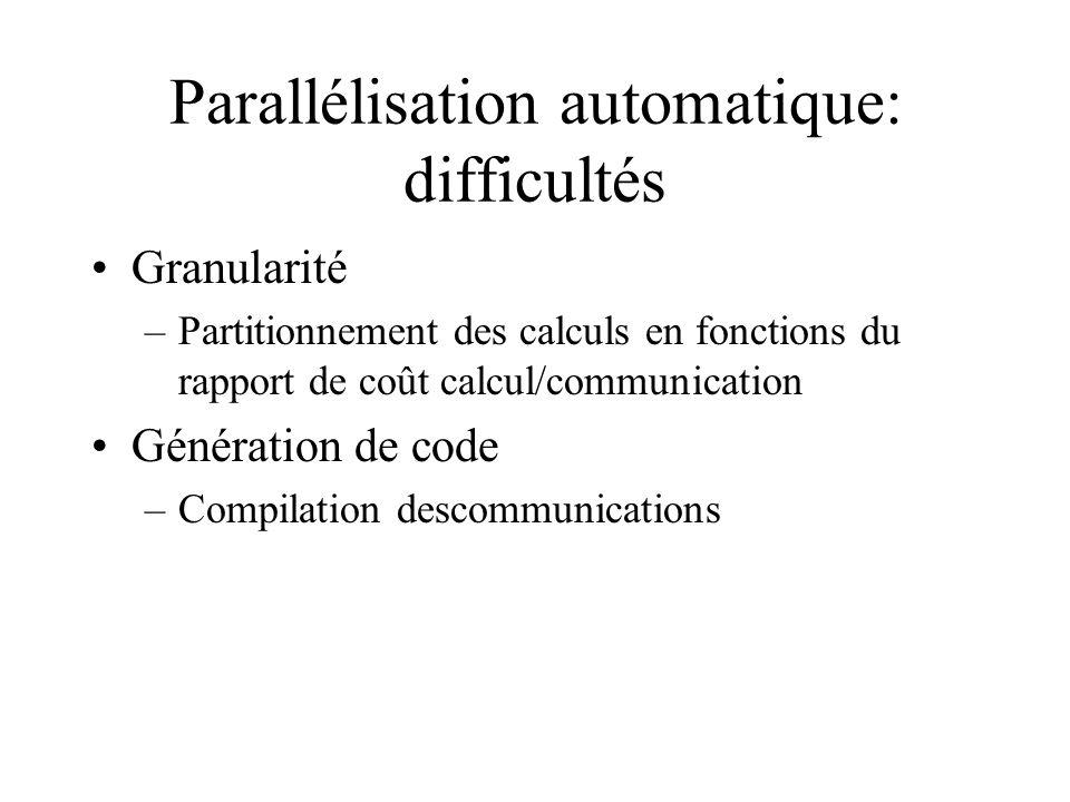 Parallélisation automatique: difficultés