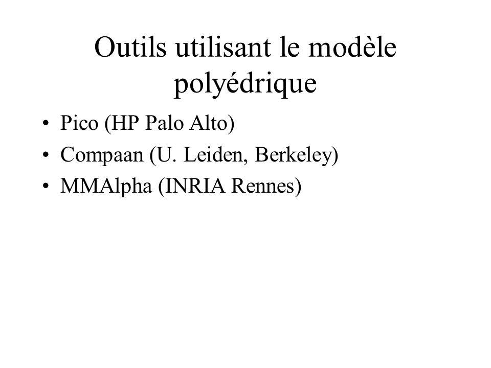 Outils utilisant le modèle polyédrique