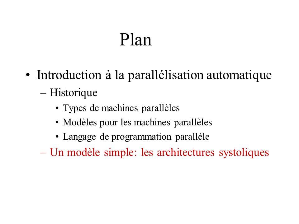 Plan Introduction à la parallélisation automatique Historique