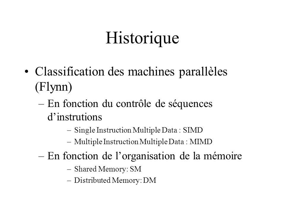 Historique Classification des machines parallèles (Flynn)