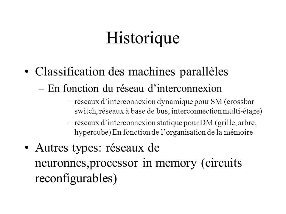Historique Classification des machines parallèles
