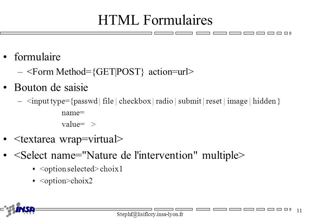HTML Formulaires formulaire Bouton de saisie