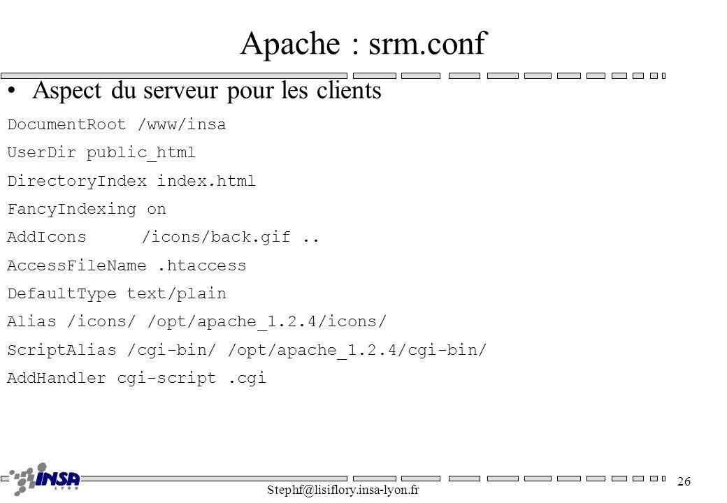 Apache : srm.conf Aspect du serveur pour les clients