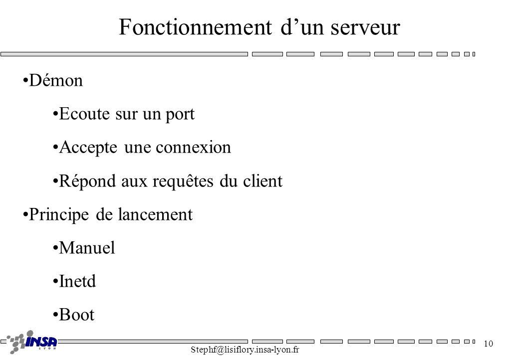 Fonctionnement d'un serveur