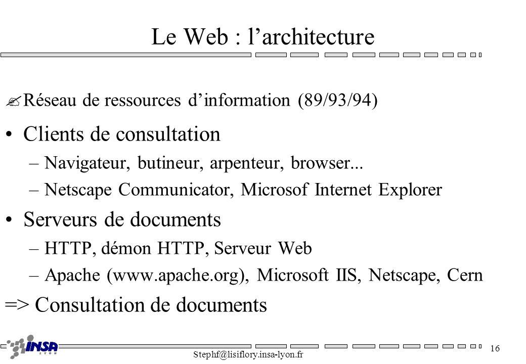 Le Web : l'architecture