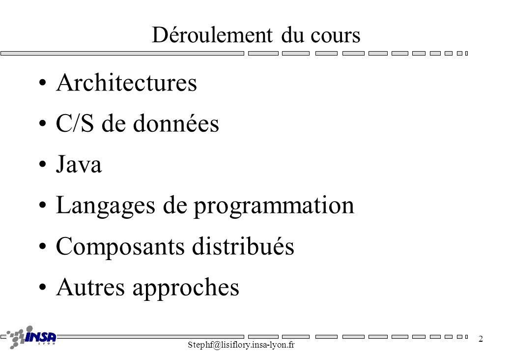 Langages de programmation Composants distribués Autres approches