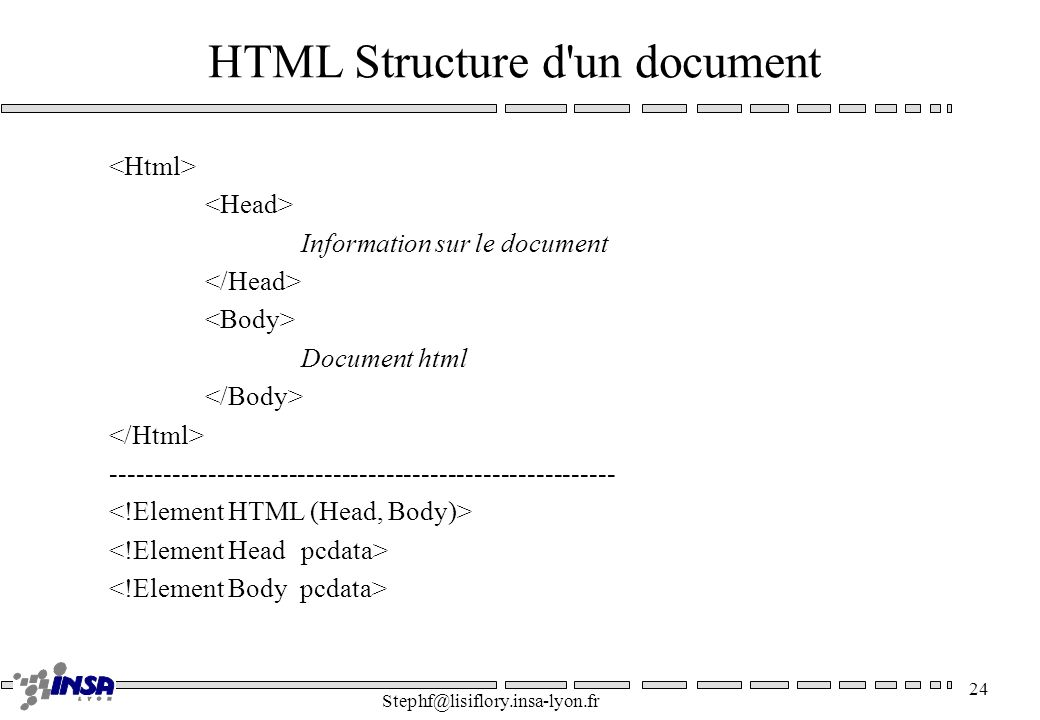 HTML Structure d un document