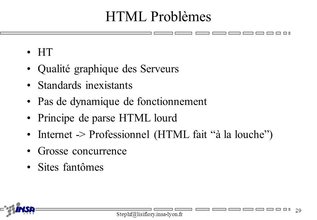 HTML Problèmes HT Qualité graphique des Serveurs Standards inexistants